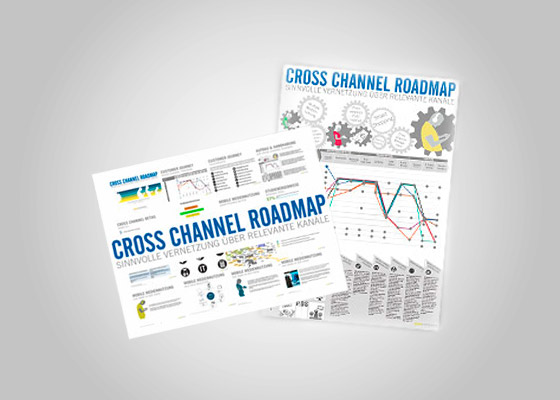 Crosschannel_Roadmap