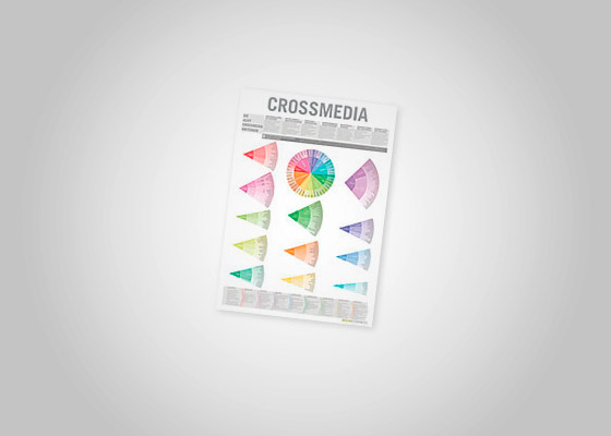 Crossmedia_Poster