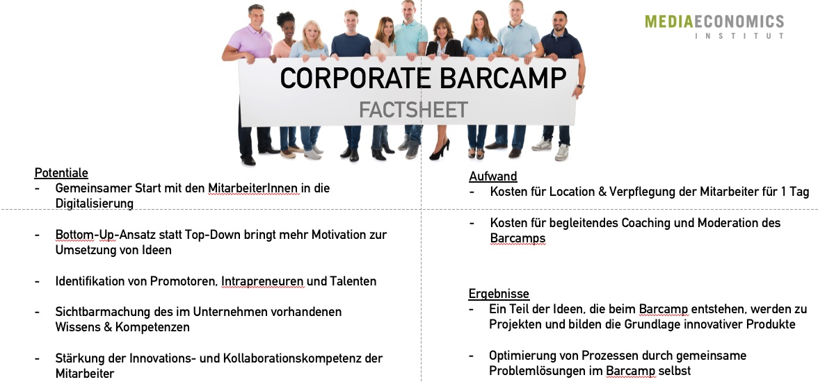 Corporate_Barcamp_Methode_Themen_Vorteile_Köln_Media-Economics-Institut