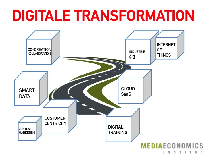 Digitale_Transformation_Strategie_Analyse