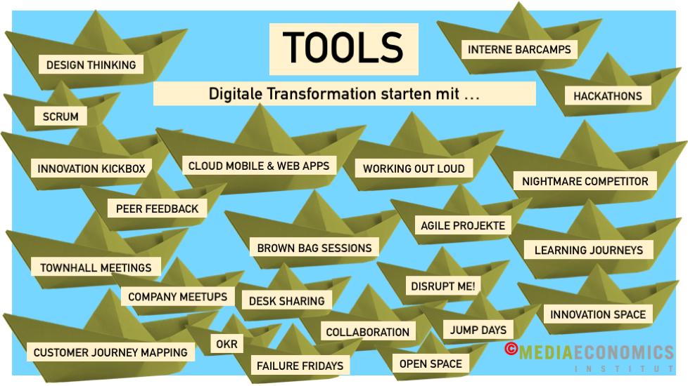 Präsentation_Tools